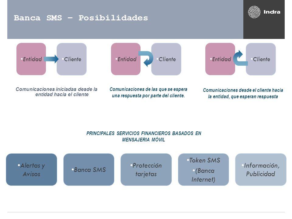 Banca SMS – Posibilidades