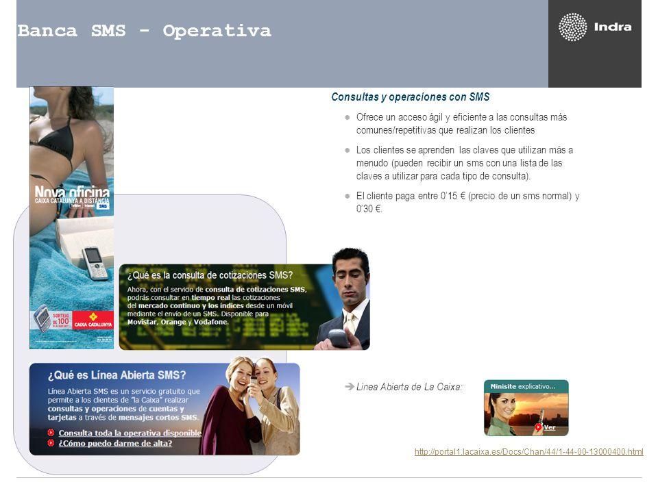 Banca SMS - Operativa Consultas y operaciones con SMS