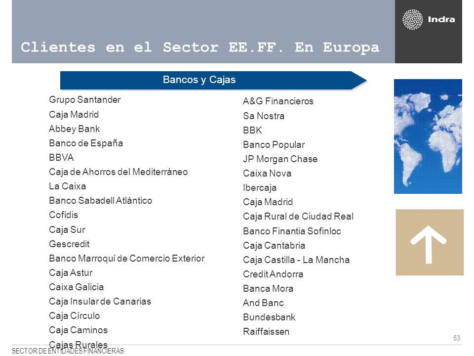 Clientes en el Sector EE.FF. En Europa