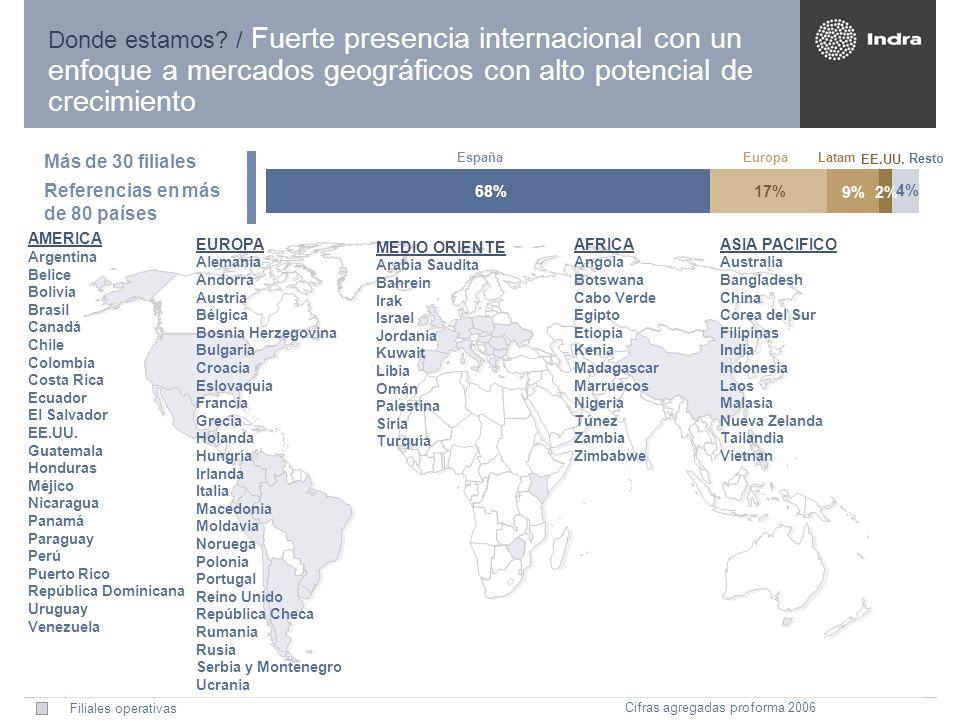 Donde estamos / Fuerte presencia internacional con un enfoque a mercados geográficos con alto potencial de crecimiento
