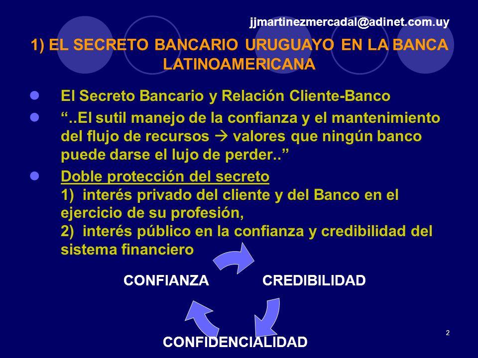 1) EL SECRETO BANCARIO URUGUAYO EN LA BANCA LATINOAMERICANA