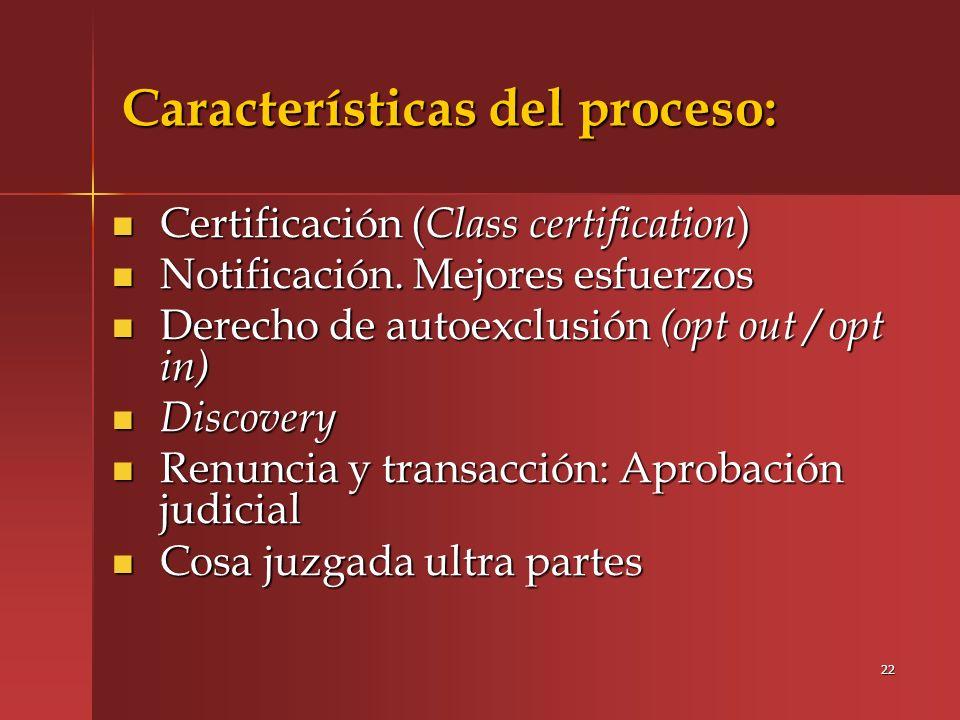 Características del proceso: