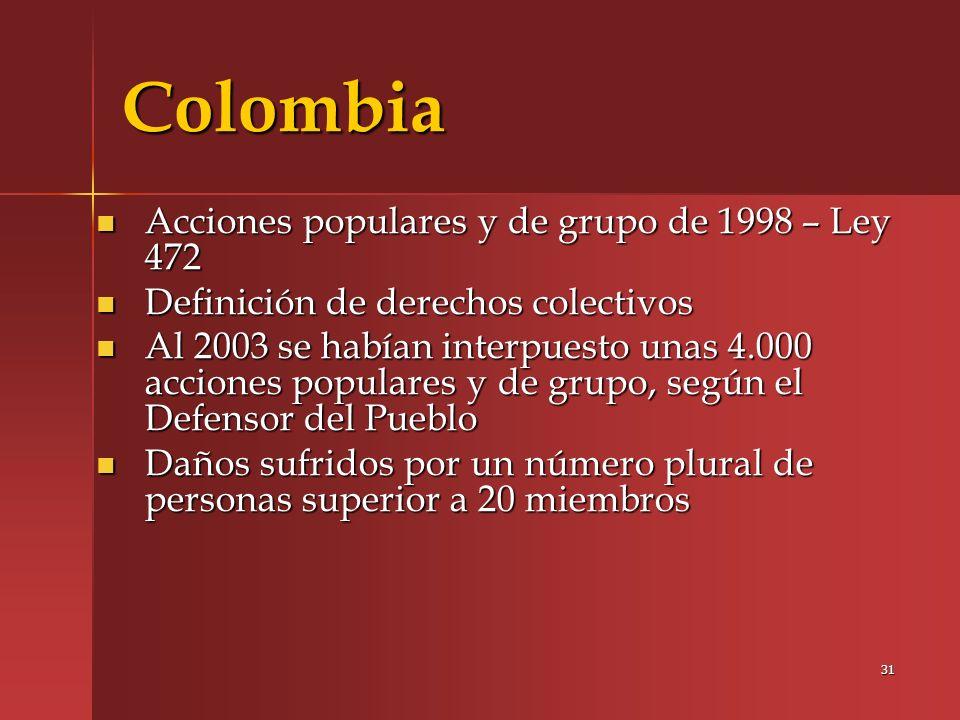 Colombia Acciones populares y de grupo de 1998 – Ley 472