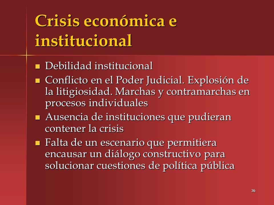 Crisis económica e institucional