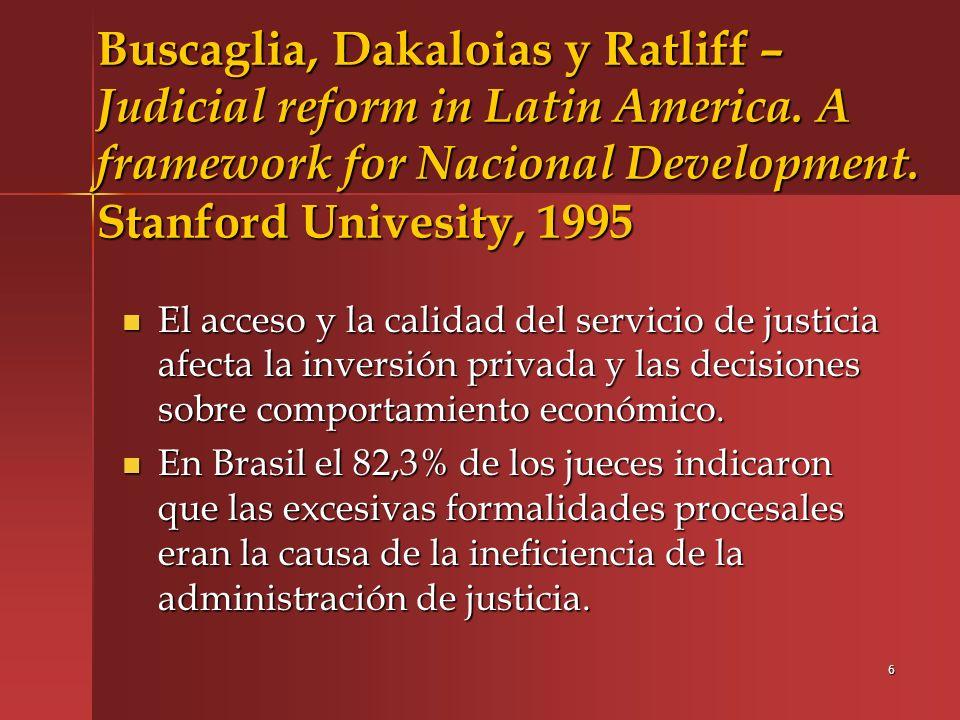 Buscaglia, Dakaloias y Ratliff – Judicial reform in Latin America