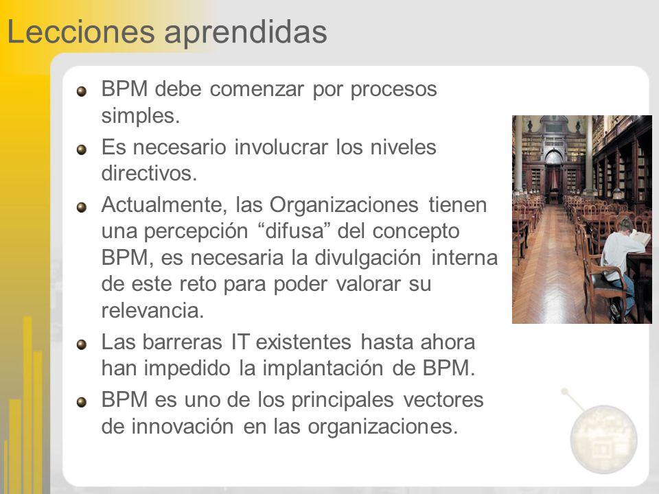 Lecciones aprendidas BPM debe comenzar por procesos simples.