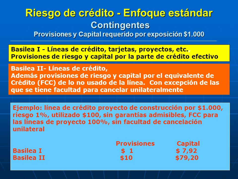 Riesgo de crédito - Enfoque estándar Contingentes Provisiones y Capital requerido por exposición $1.000