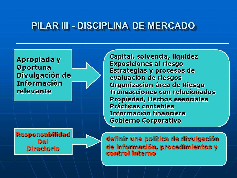 PILAR III - DISCIPLINA DE MERCADO
