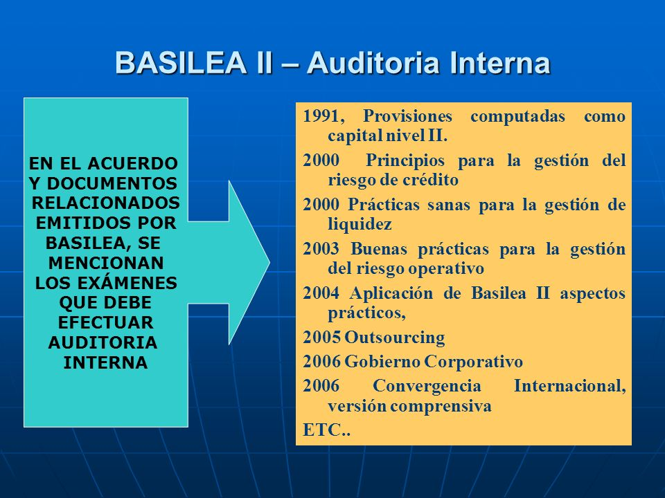 BASILEA II – Auditoria Interna