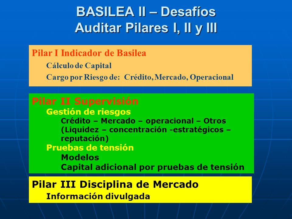 BASILEA II – Desafíos Auditar Pilares I, II y III