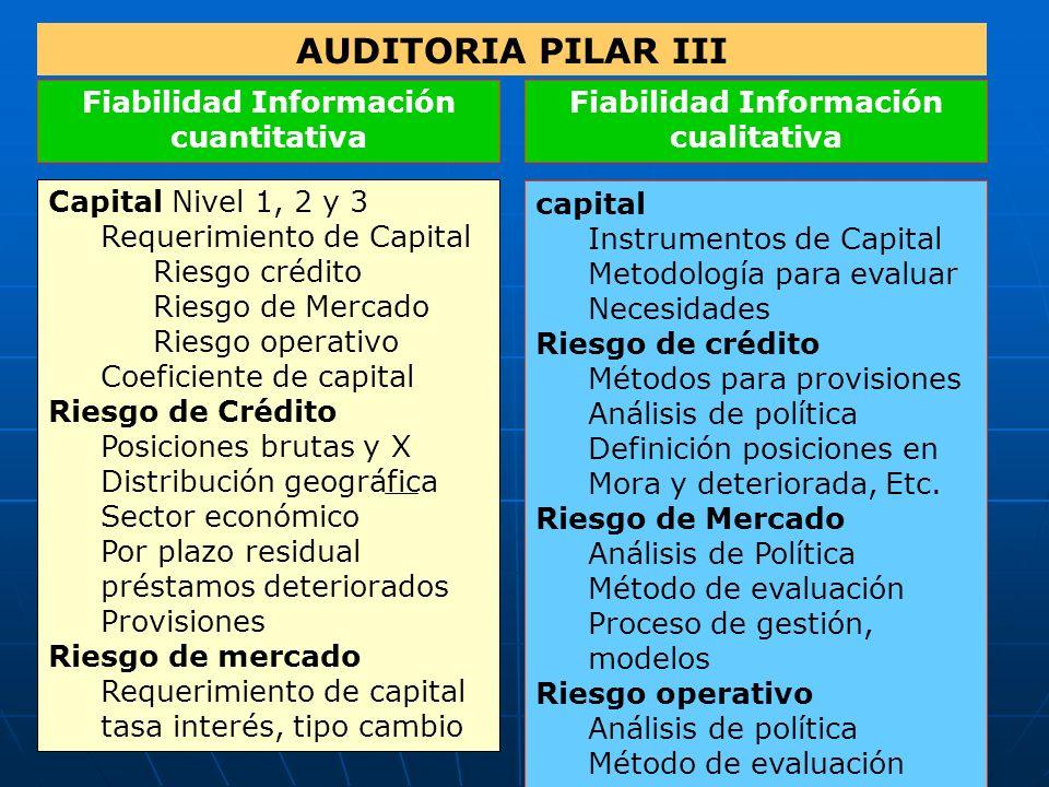 Fiabilidad Información cuantitativa Fiabilidad Información cualitativa