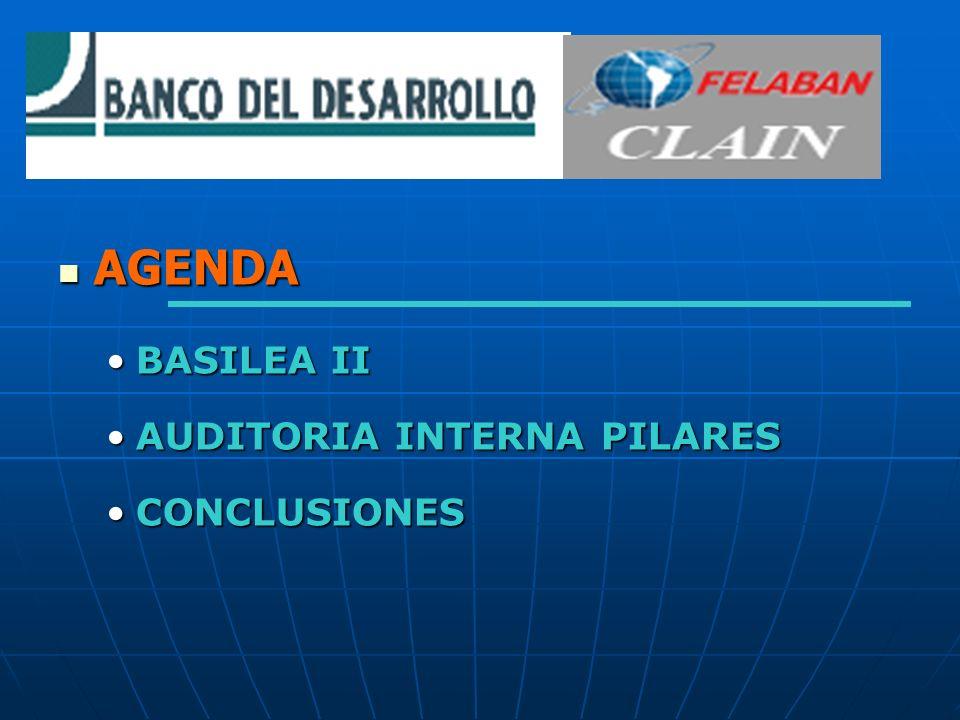 AGENDA BASILEA II AUDITORIA INTERNA PILARES CONCLUSIONES