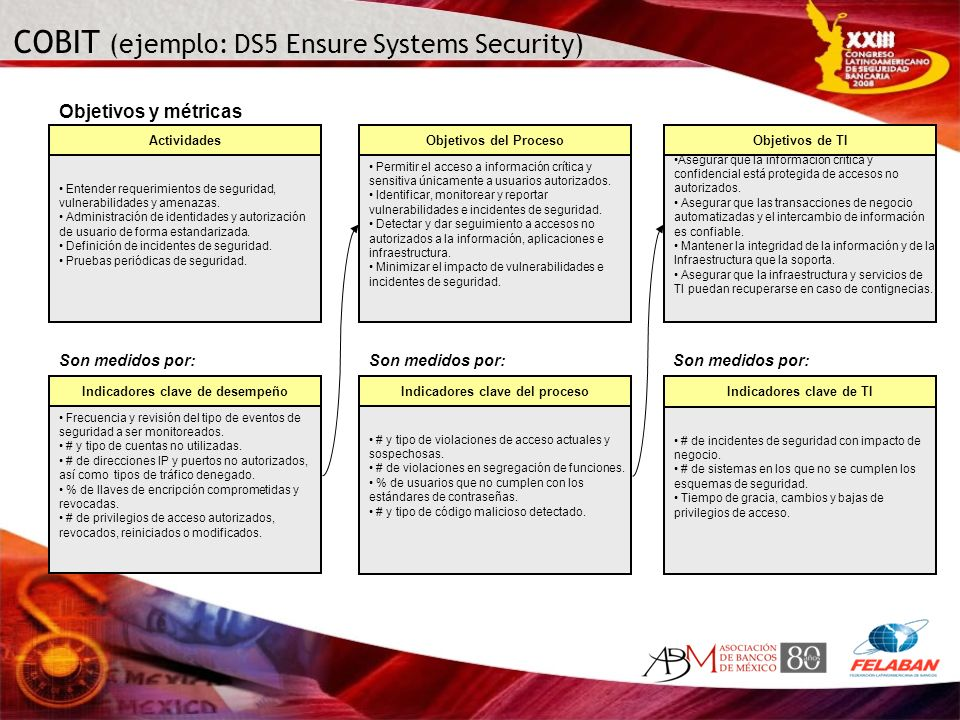 COBIT (ejemplo: DS5 Ensure Systems Security)