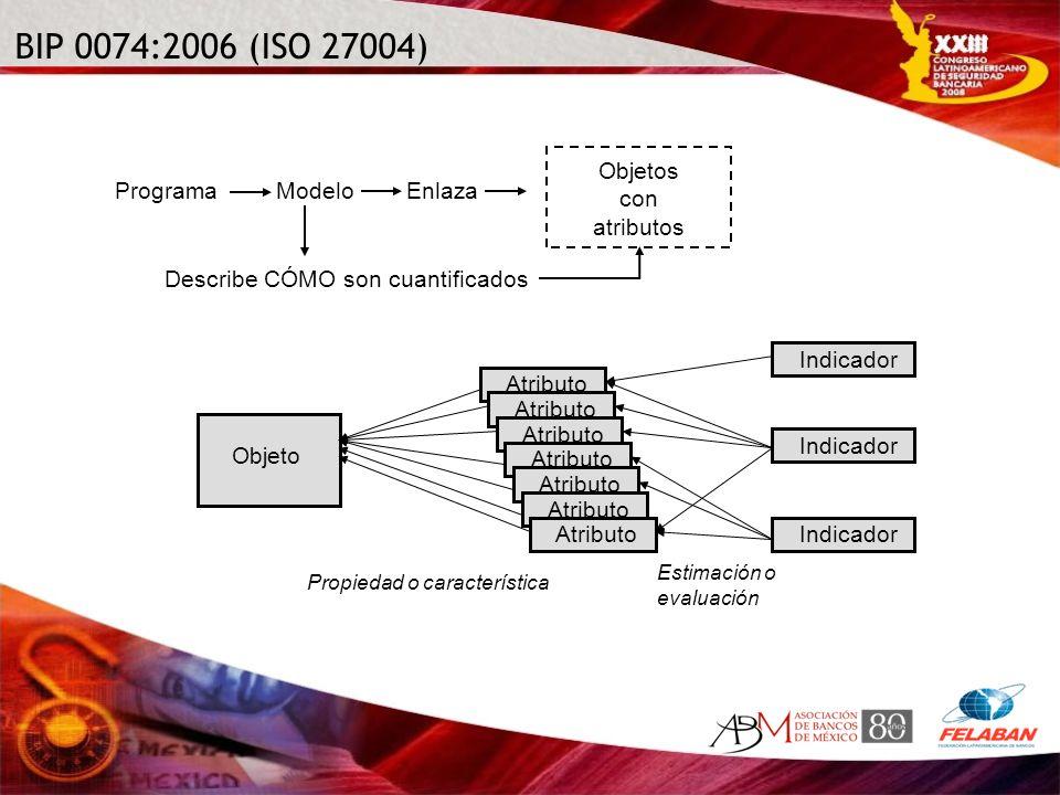 BIP 0074:2006 (ISO 27004) Programa Modelo Enlaza Objetos con atributos
