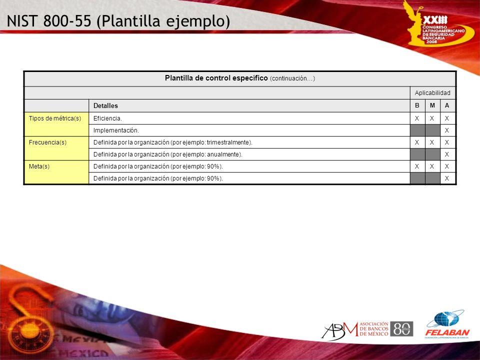 NIST 800-55 (Plantilla ejemplo)