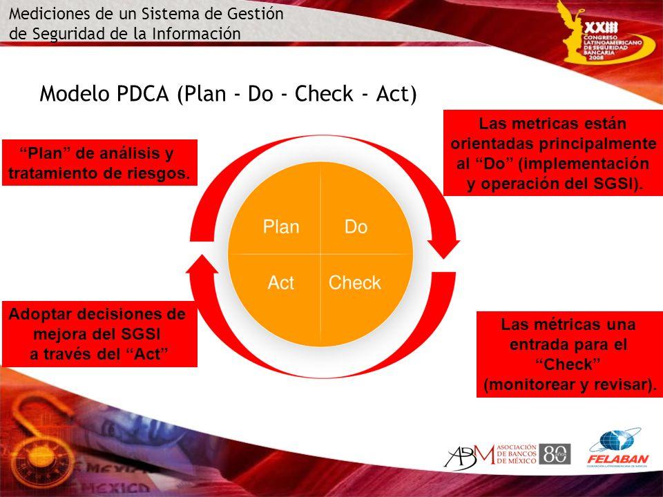 Mediciones de un Sistema de Gestión de Seguridad de la Información