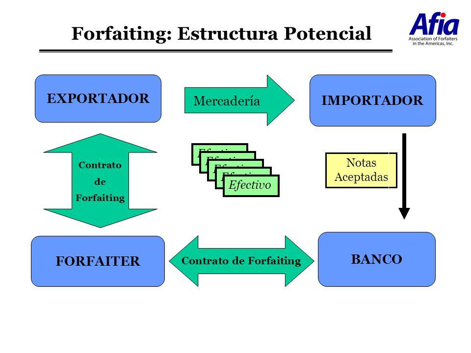 Forfaiting: Estructura Potencial