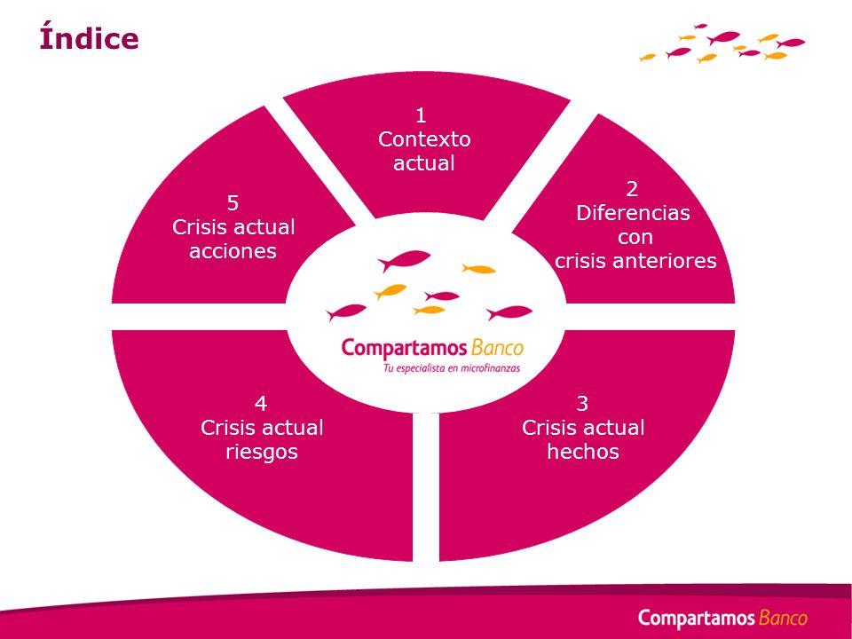 Índice 1 Contexto actual 2 Diferencias con crisis anteriores 5