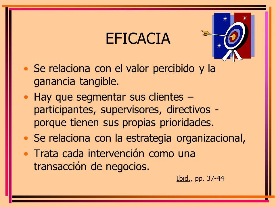 EFICACIA Se relaciona con el valor percibido y la ganancia tangible.