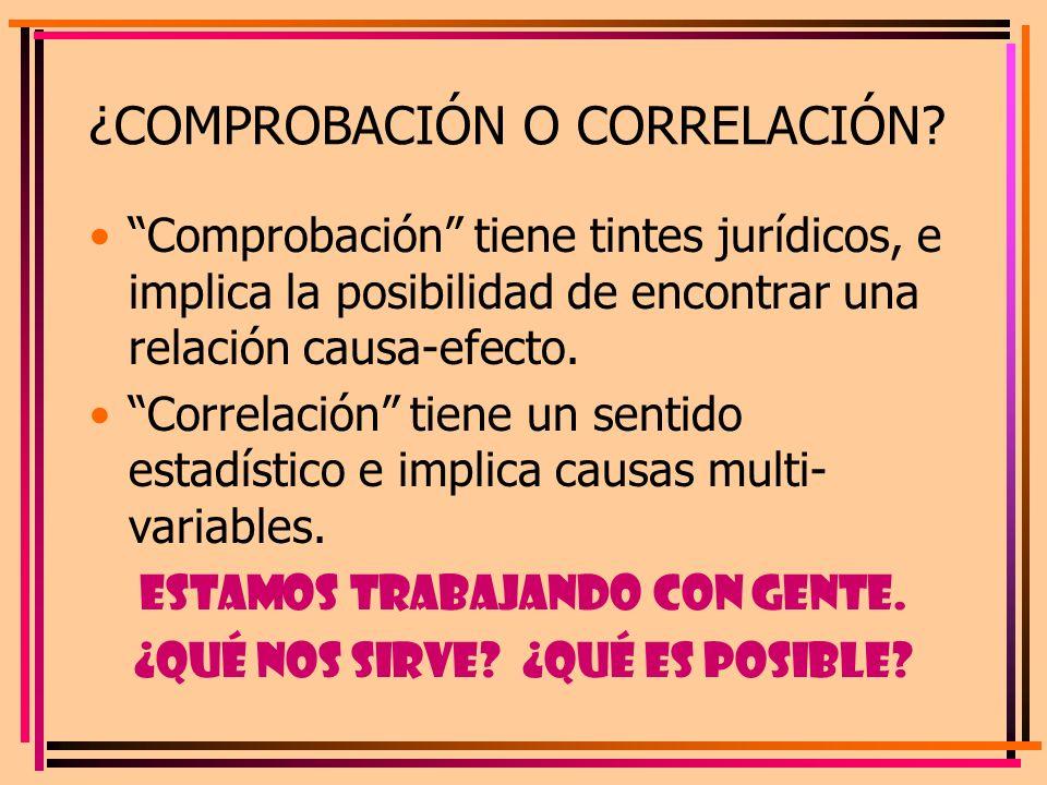 ¿COMPROBACIÓN O CORRELACIÓN