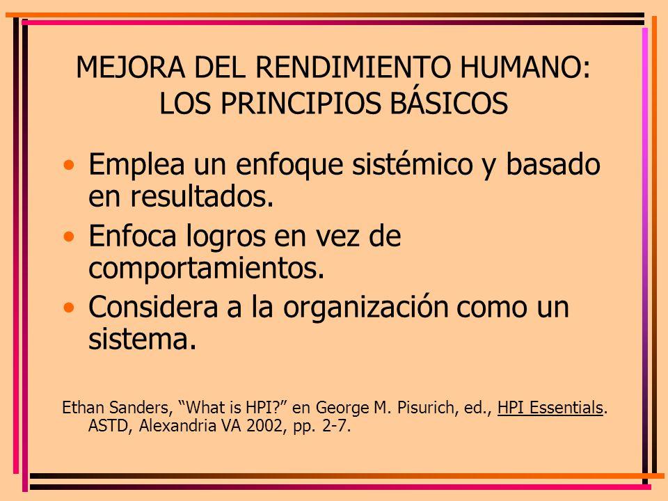 MEJORA DEL RENDIMIENTO HUMANO: LOS PRINCIPIOS BÁSICOS