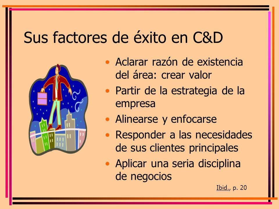 Sus factores de éxito en C&D