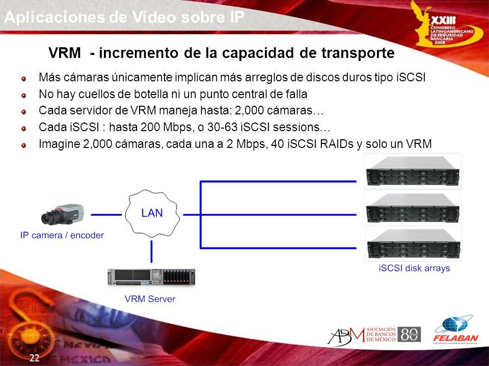 VRM - incremento de la capacidad de transporte