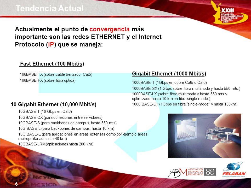 Tendencia Actual Actualmente el punto de convergencia más importante son las redes ETHERNET y el Internet Protocolo (IP) que se maneja: