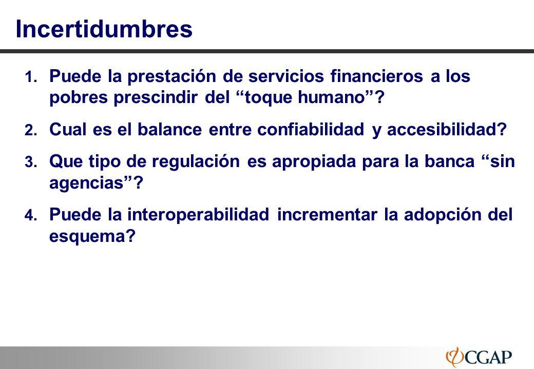 Incertidumbres Puede la prestación de servicios financieros a los pobres prescindir del toque humano