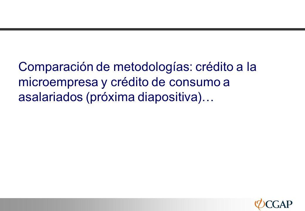Comparación de metodologías: crédito a la microempresa y crédito de consumo a asalariados (próxima diapositiva)…