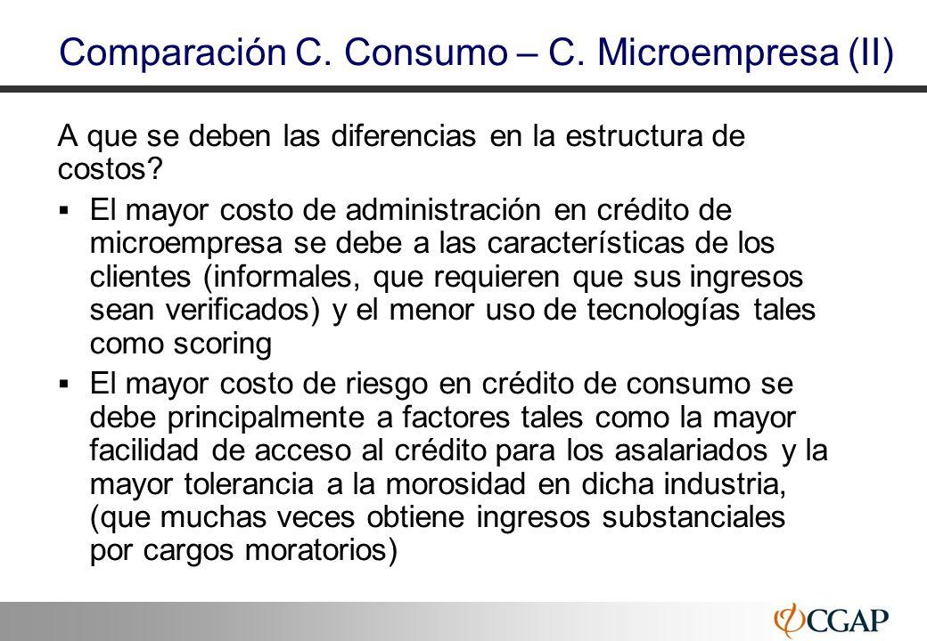 Comparación C. Consumo – C. Microempresa (II)