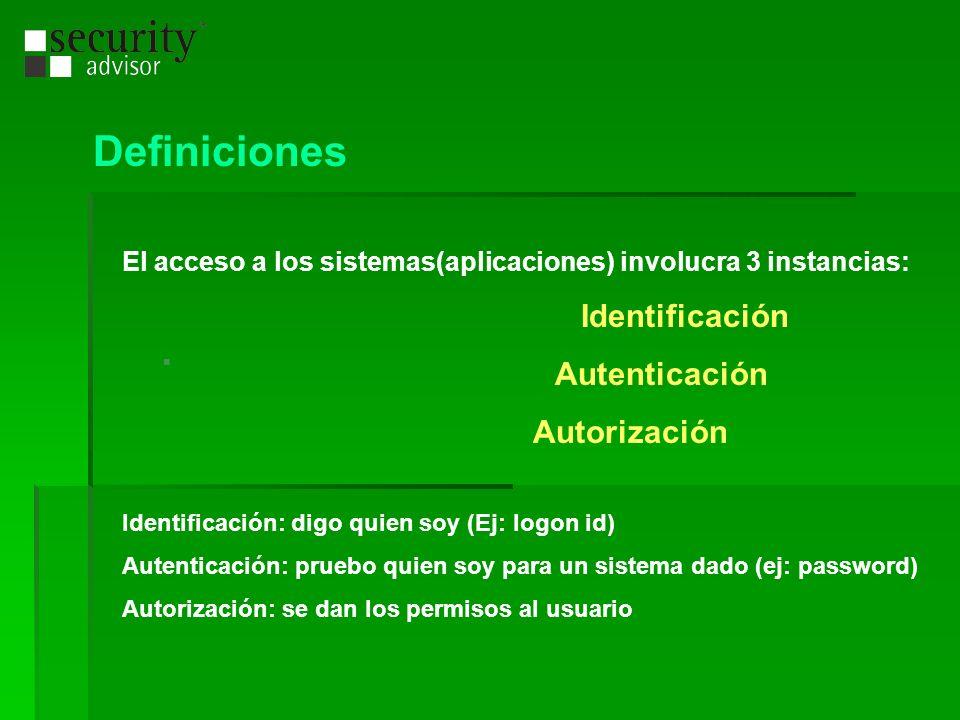 Definiciones Autenticación Autorización