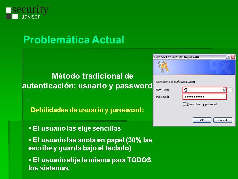 Problemática Actual Método tradicional de autenticación: usuario y password. Debilidades de usuario y password: