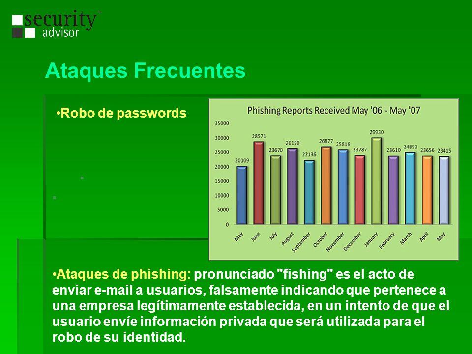 Ataques Frecuentes Robo de passwords