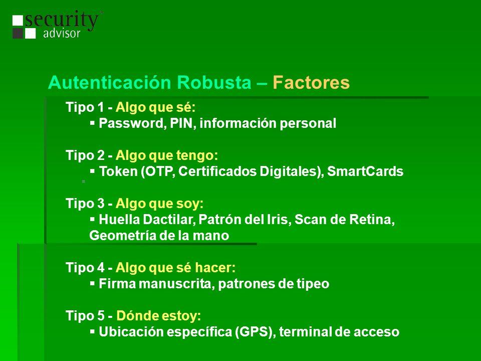 Autenticación Robusta – Factores