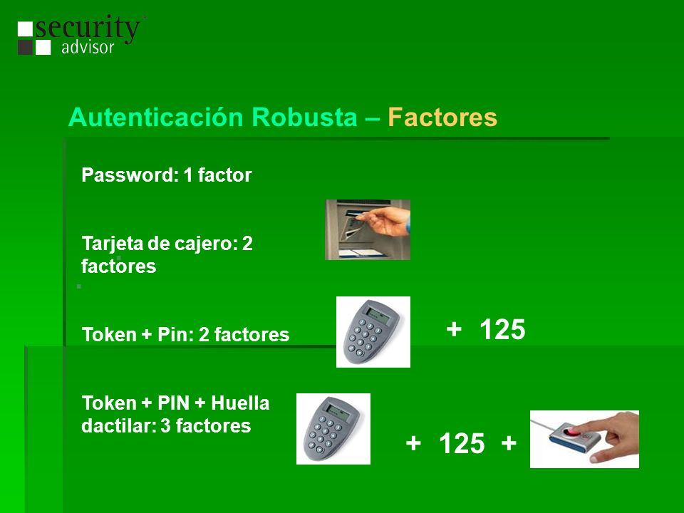+ 125 + 125 + Autenticación Robusta – Factores Password: 1 factor