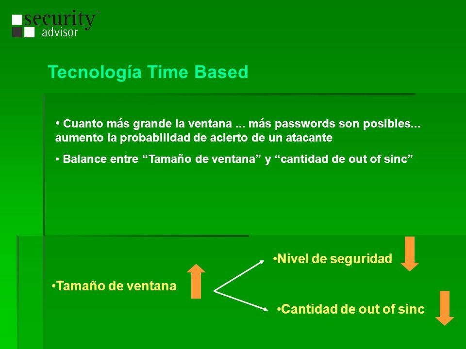 Tecnología Time Based Cuanto más grande la ventana ... más passwords son posibles... aumento la probabilidad de acierto de un atacante.