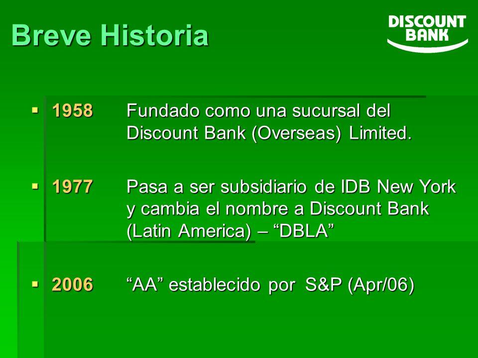 Breve Historia 1958 Fundado como una sucursal del Discount Bank (Overseas) Limited.