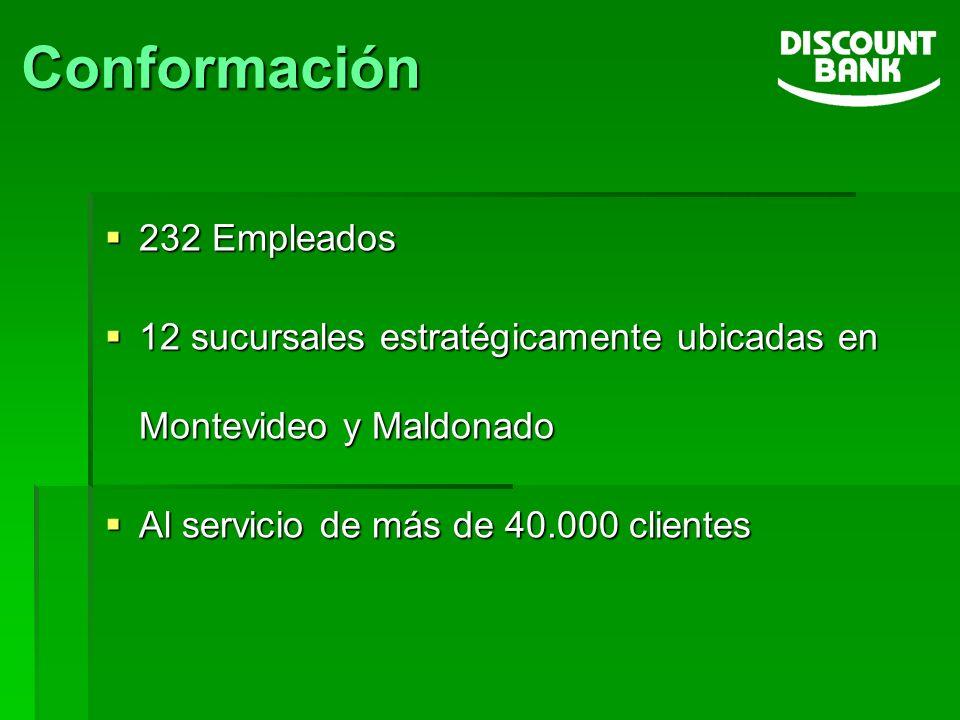 Conformación 232 Empleados