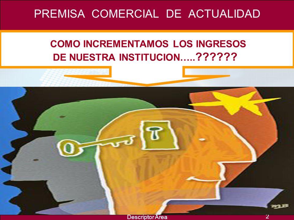 PREMISA COMERCIAL DE ACTUALIDAD