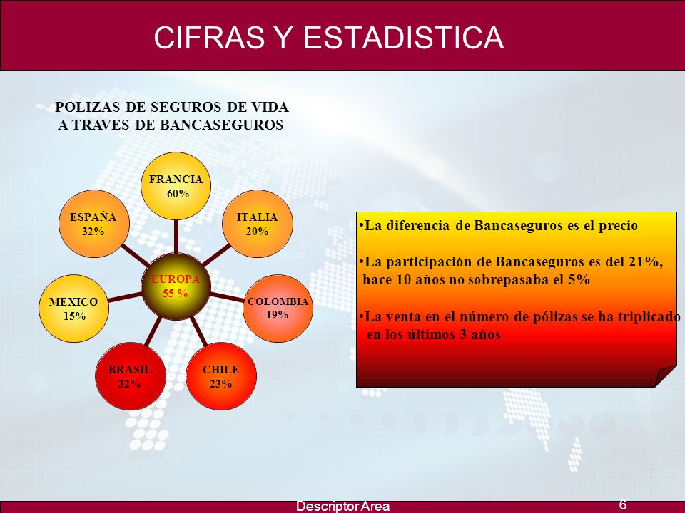 CIFRAS Y ESTADISTICA POLIZAS DE SEGUROS DE VIDA