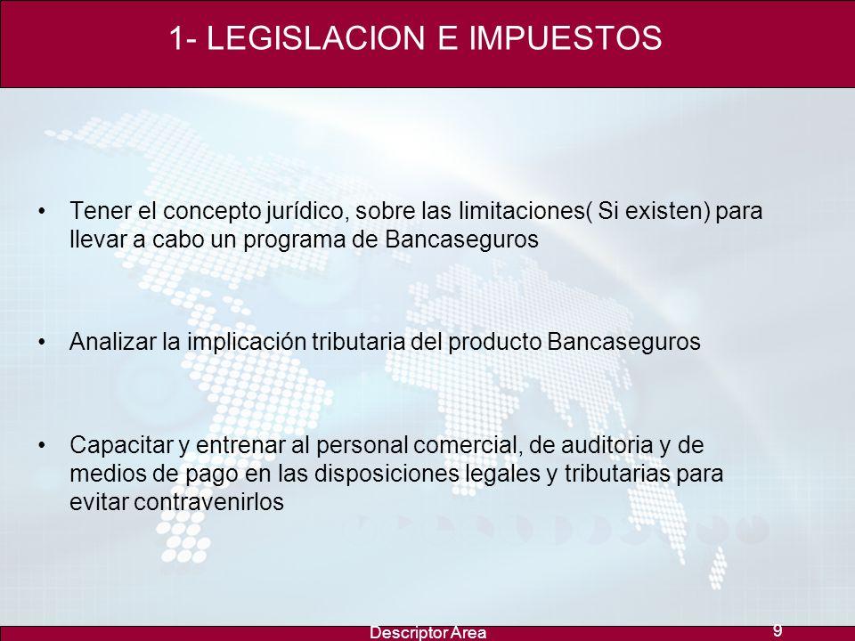 1- LEGISLACION E IMPUESTOS