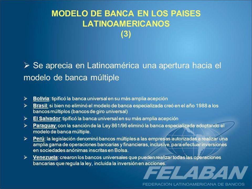 MODELO DE BANCA EN LOS PAISES LATINOAMERICANOS (3)