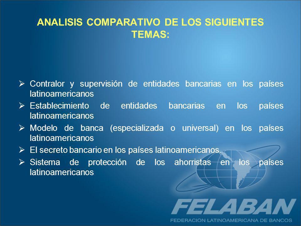 ANALISIS COMPARATIVO DE LOS SIGUIENTES TEMAS: