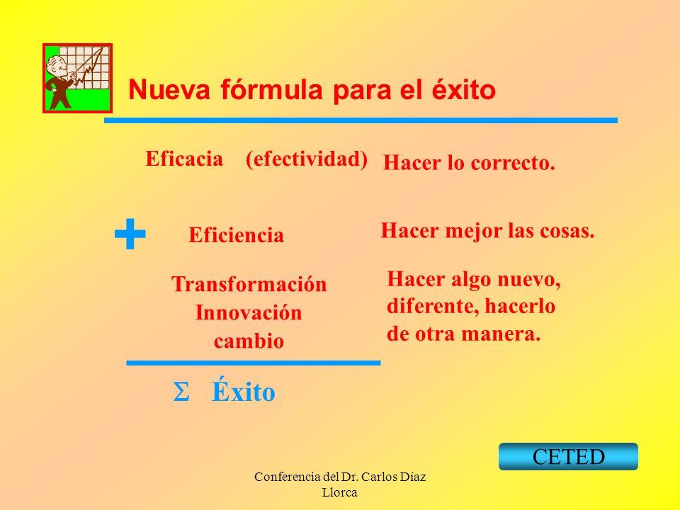 Eficacia (efectividad)