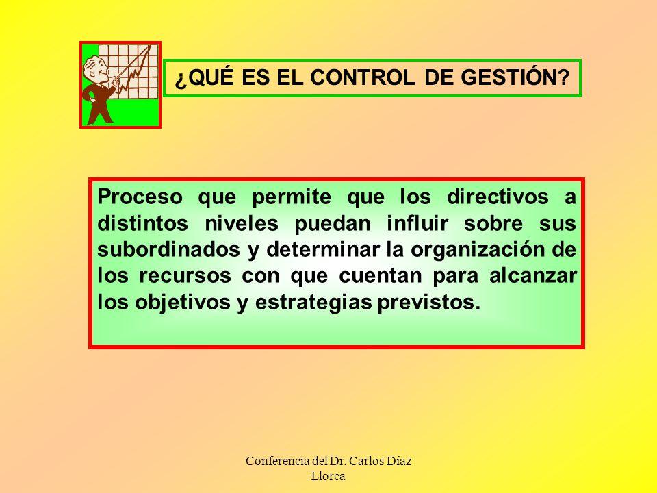 ¿QUÉ ES EL CONTROL DE GESTIÓN