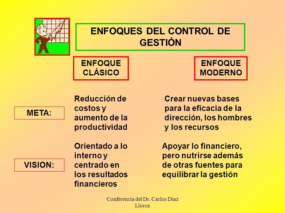 ENFOQUES DEL CONTROL DE GESTIÓN