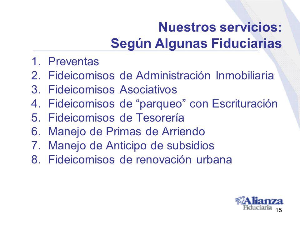 Nuestros servicios: Según Algunas Fiduciarias