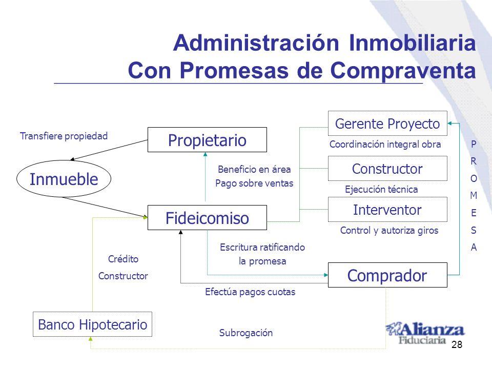 Administración Inmobiliaria Con Promesas de Compraventa