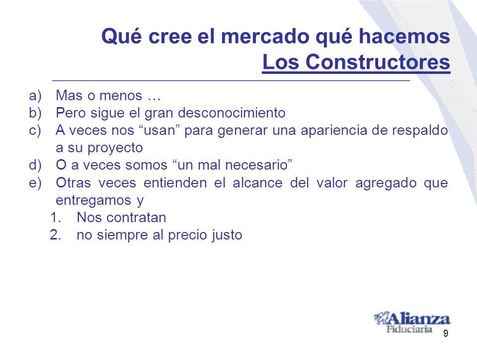 Qué cree el mercado qué hacemos Los Constructores